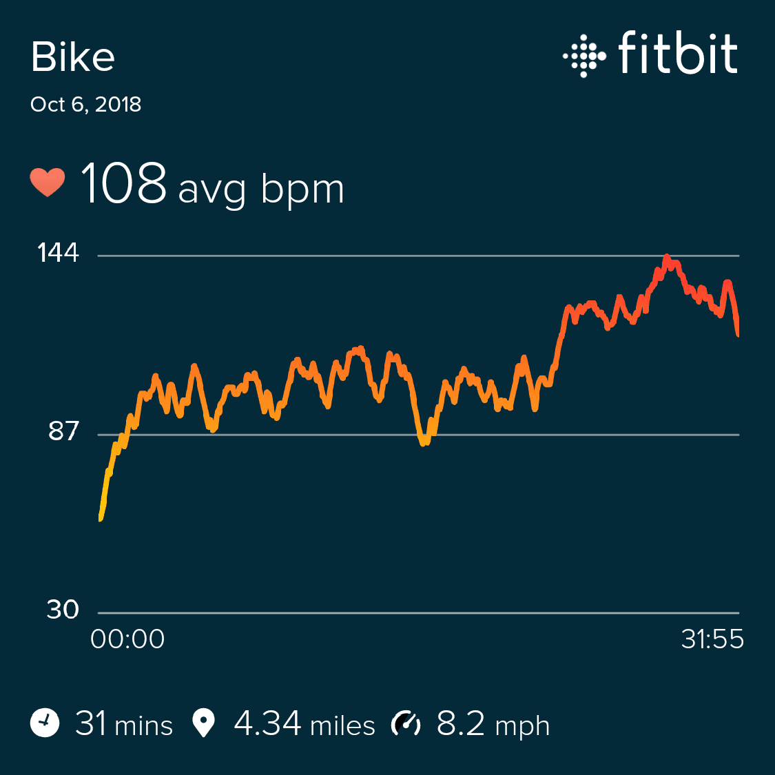 fitbit_sharing_4409650855495286662.png